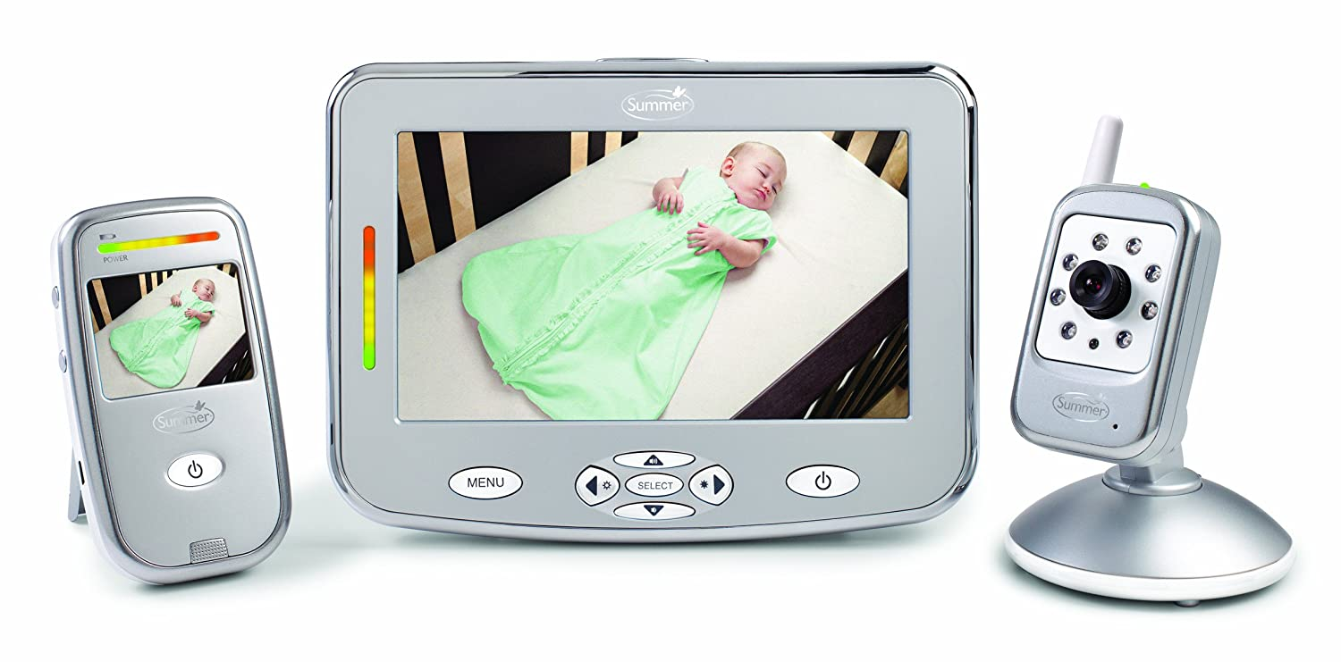 top rated video baby monitors 2015. Black Bedroom Furniture Sets. Home Design Ideas