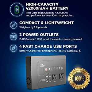 External AC Power Bank 42000mAh Portable Battery Pack 110V. Small Camping Charger Generator for Laptop, Wireless Phone: iPhone, Android and USB Cell Phones Charging Use. Emergency Travel Mobile Backup
