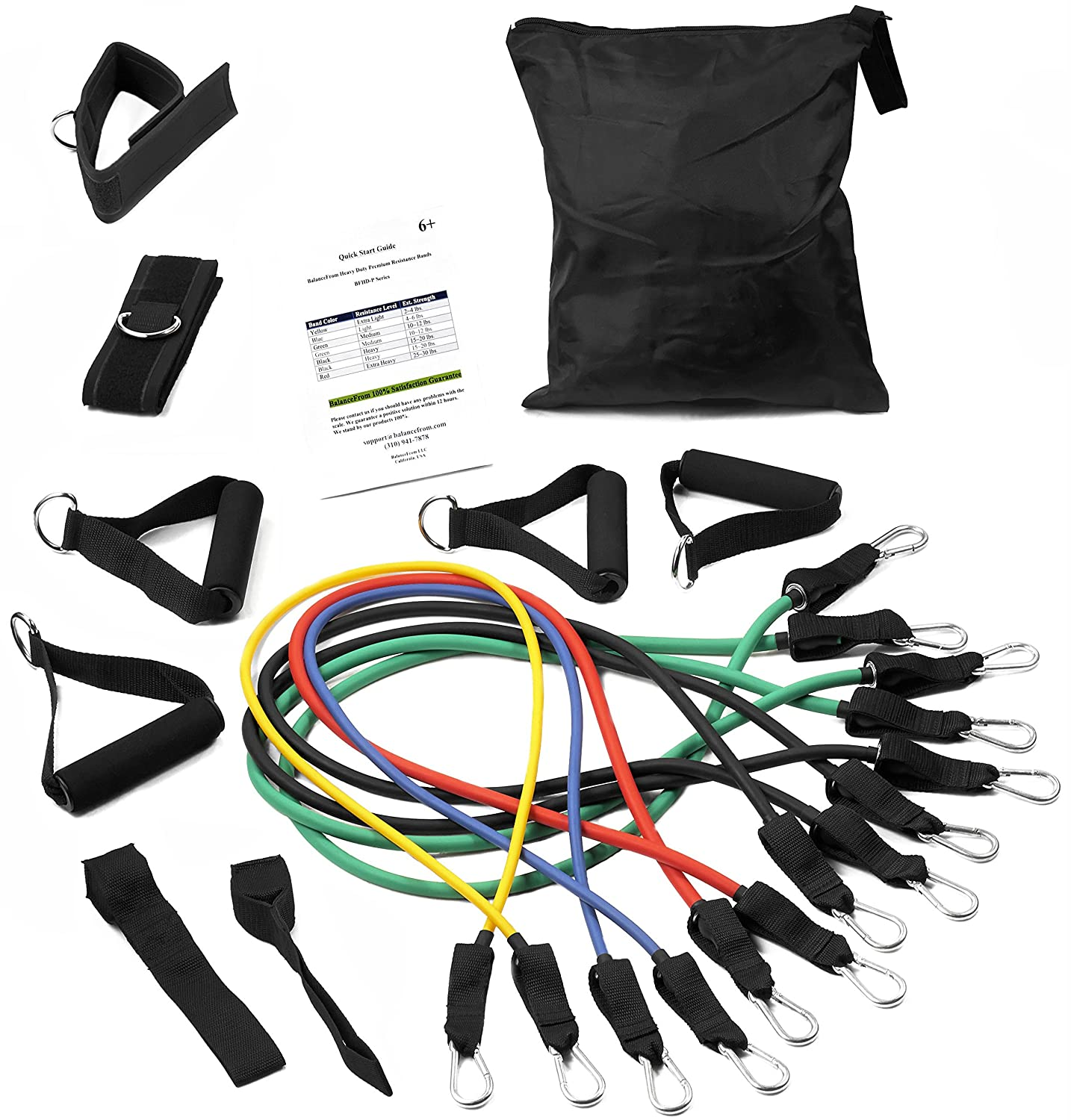 BalanceFrom Heavy Duty Premium Resistance Band Kit with Improved Safe Door Anchor, Ankle Strap and Carrying Case at Amazon.com