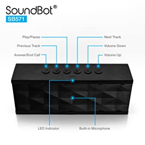 SoundBot SB571 Bluetooth Wireless Speaker 12W Output HD Bass 40mm Dual Driver Portable Speakerphone for 12Hr Enhanced Music Streaming & HandsFree Calling, Built-in Mic, 3.5mm Line-In, Water Resistant