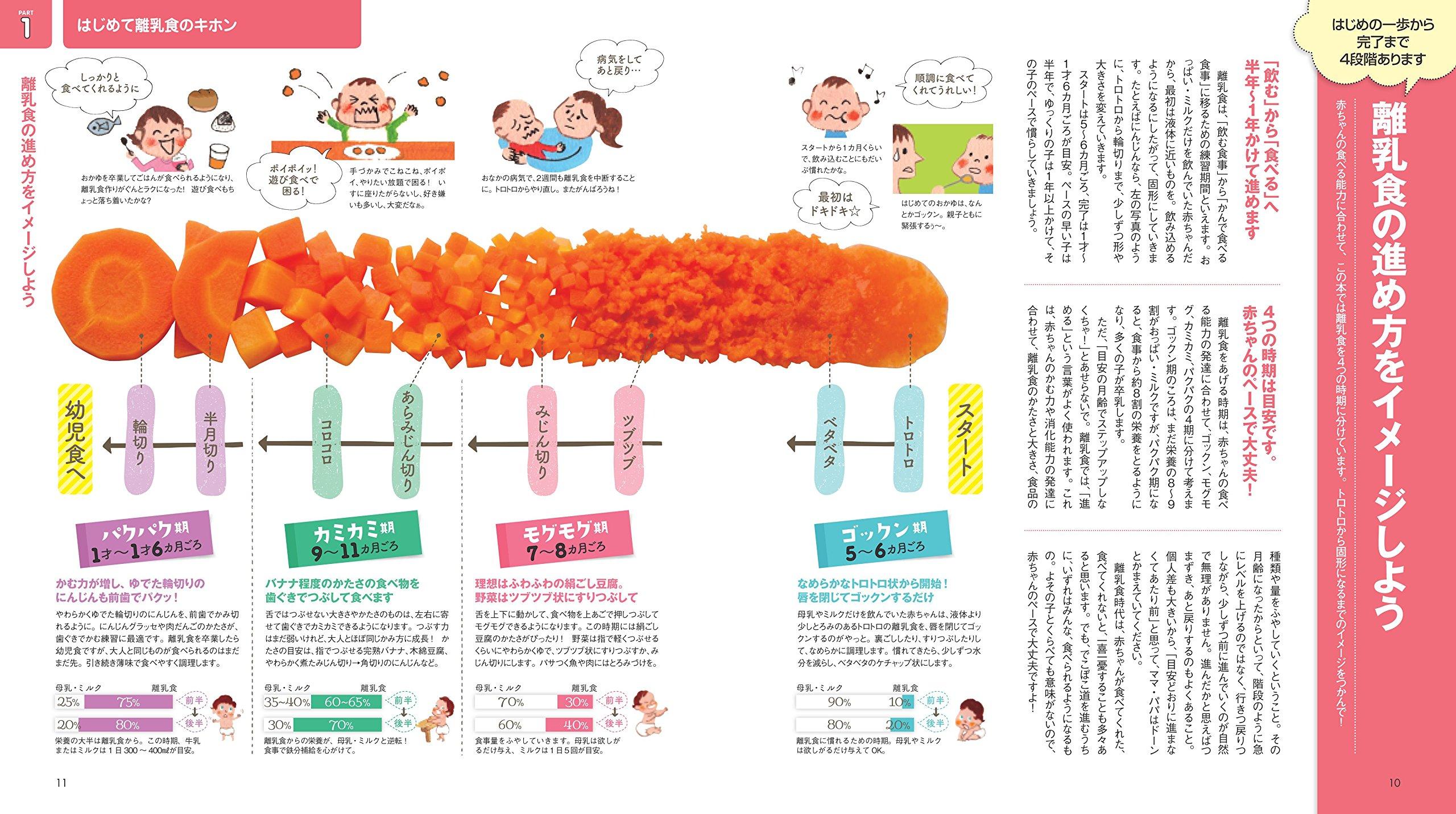 【時期別】離乳食のおすすめ本13選!の画像3