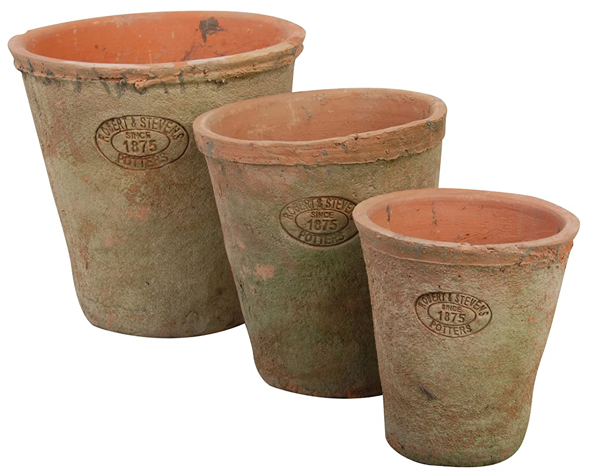 Aged Terracotta Round Pots (Set of 3)