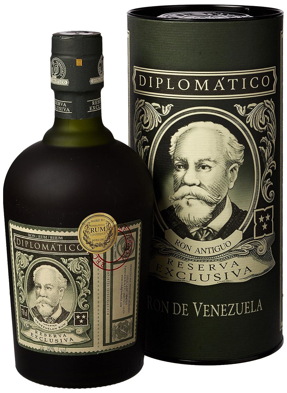 Botucal Reserva Exclusiva 12 Jahre Rum