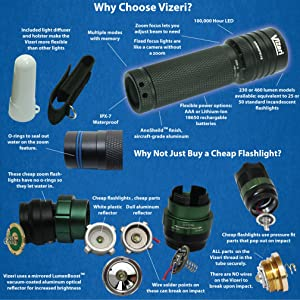 Vizeri LED Tactical Flashlight with Focusing Lens, Lifetime Warranty, Cree XML T6 or XRE Q5, Military Quality