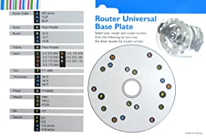 Taytools 468532 Offset Router Base Plate, 12 x 6-1/2 x 5/16 Inches Thick, Fits most 1-2 HP Porter Cable, Ryobi, Bosch, Makita, Sears, Fein, Milwaukee, Freud, Hitachi, Elu and DeWalt Routers