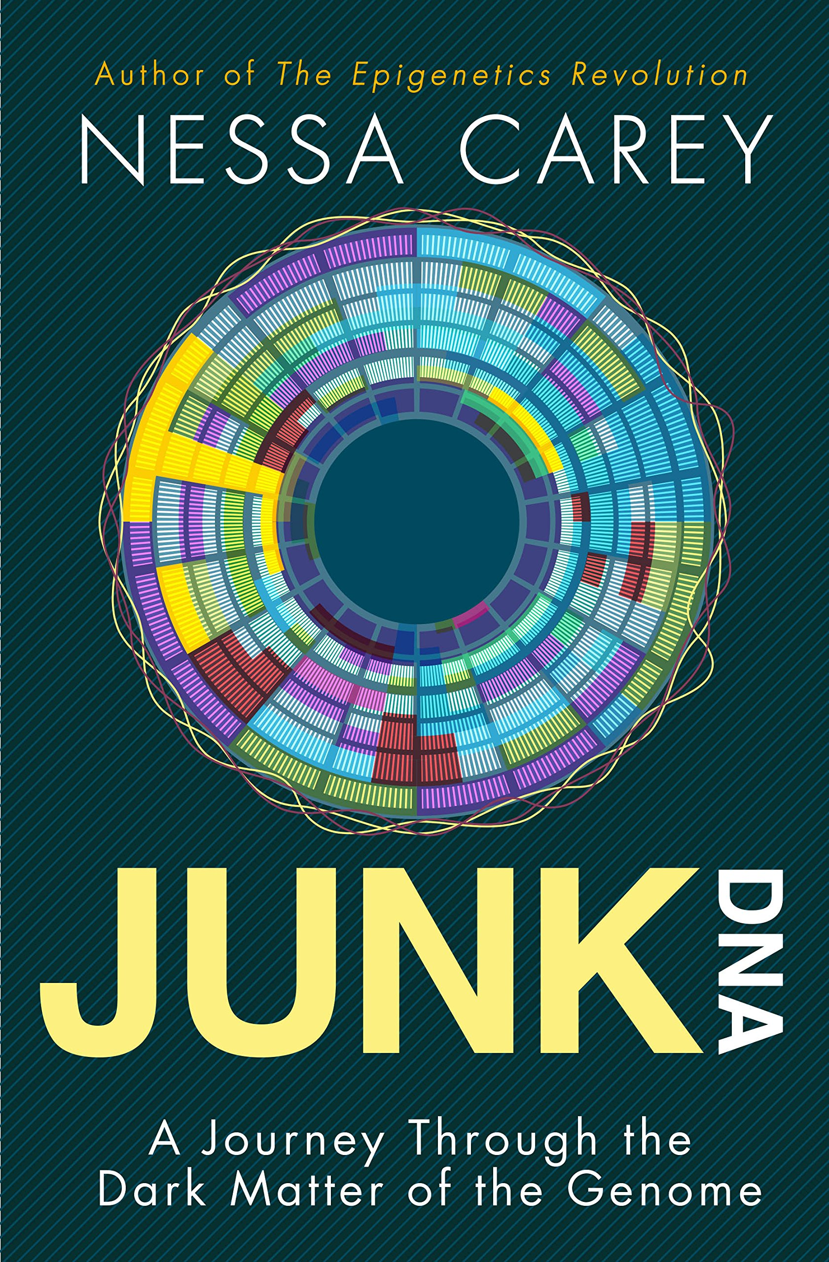 Is dark genome becoming the new name for junk dna uncommon descent is dark genome becoming the new name for junk dna malvernweather Gallery