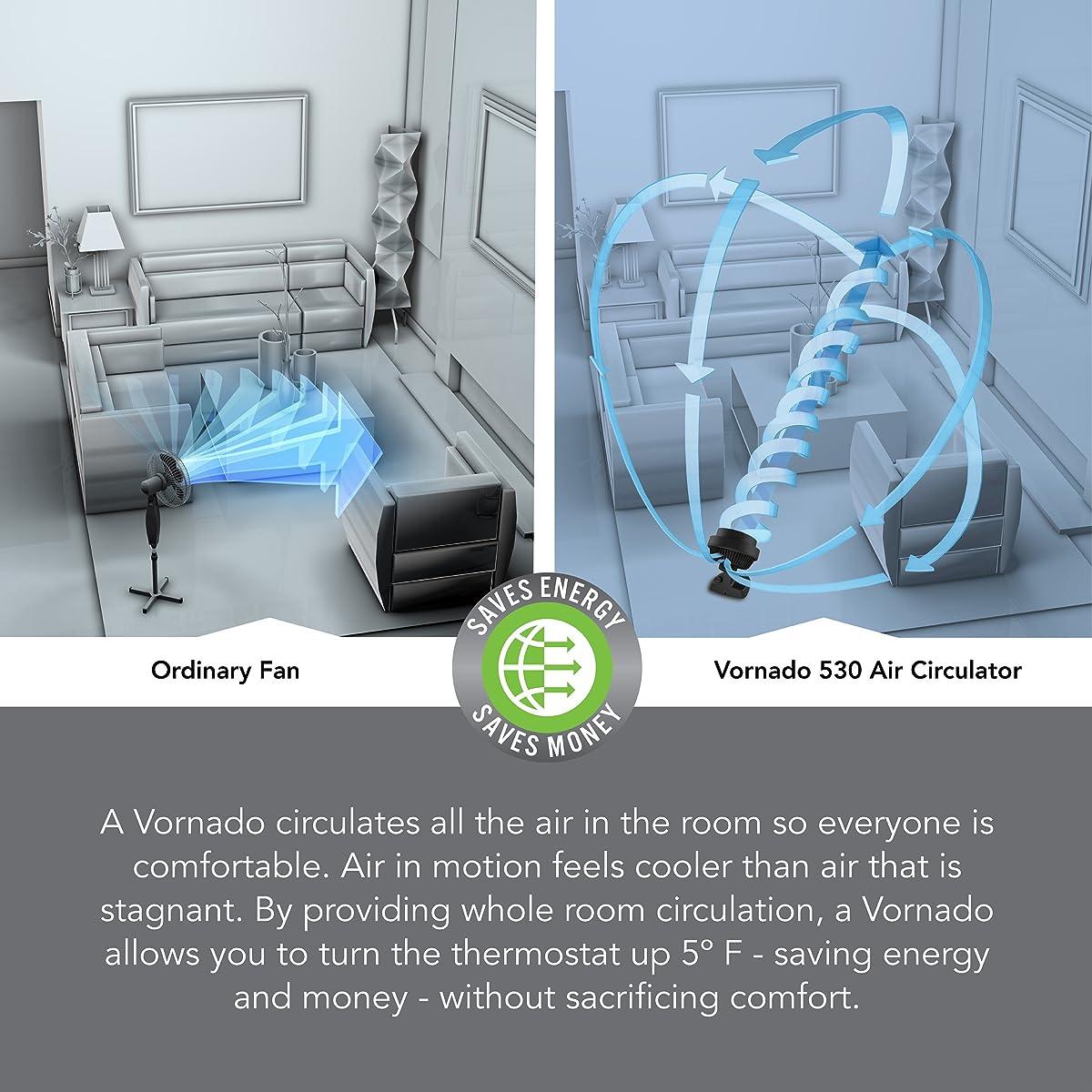 Vornado 530 Compact Whole Room Air Circulator, Black