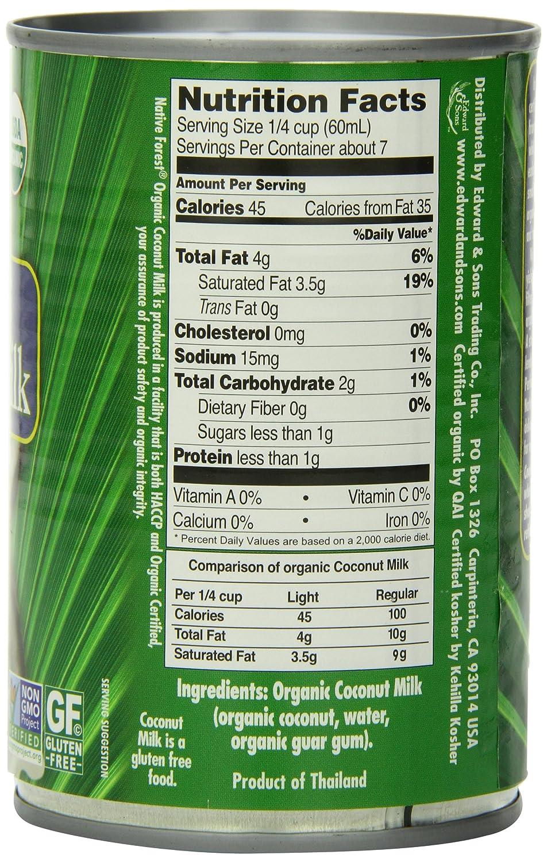 Full fat coconut milk nutrition