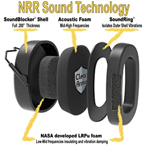 ClearArmor 2 Pack - Safety Shooting Ear Muffs Hearing Ear Protection - 31.5 dB SNR Noise Reduction - Comfortable Earmuffs that Work for Hunting, Gun Range, Mowing (Color: 2-Pack, Black)