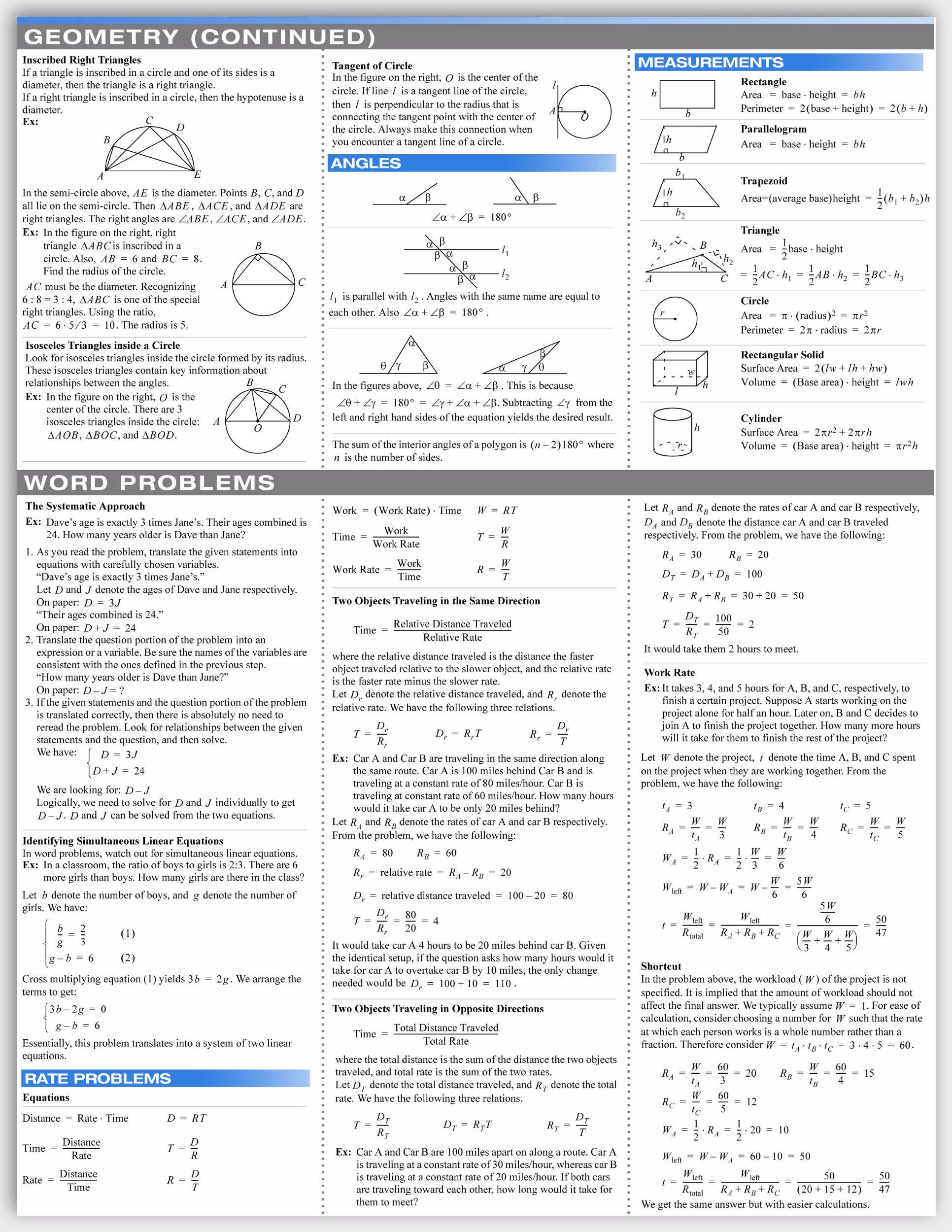 midterm fins2624 s1 2015 formula sheet
