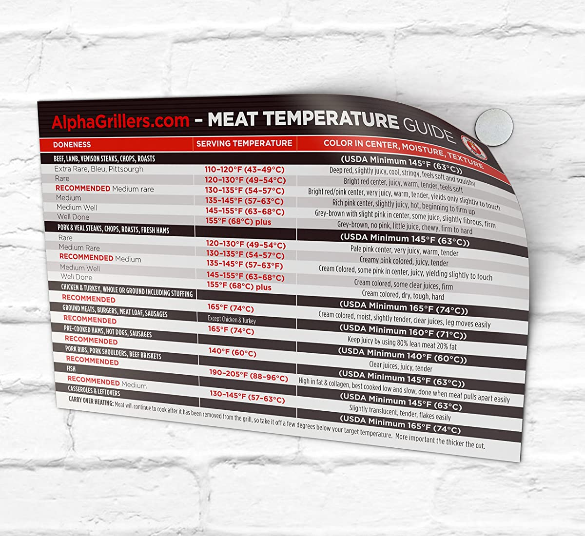 Guide Com: Instant Read Meat Thermometer For Grill And Cooking