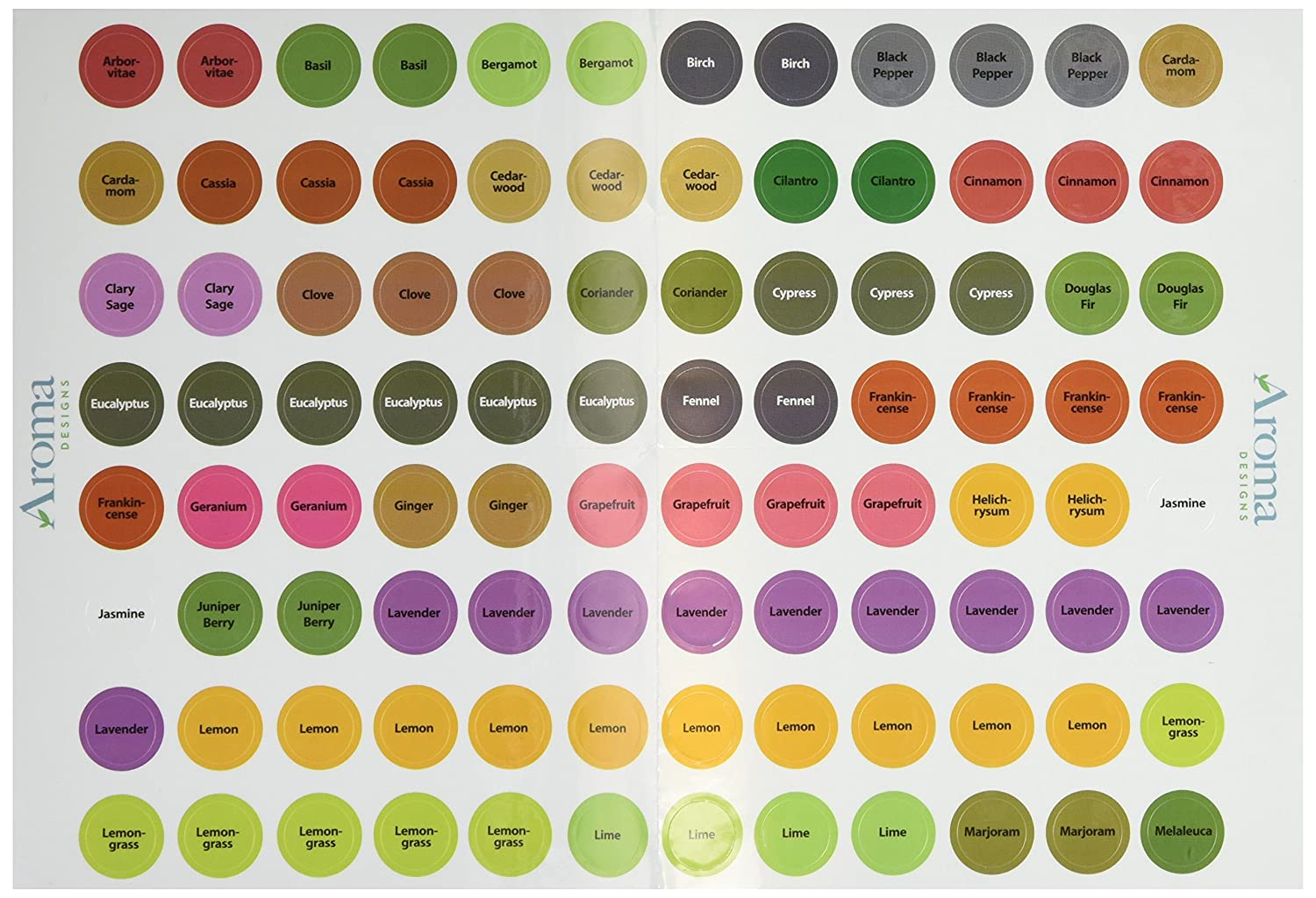 doTERRA Essential Oils Labels - Includes ALL OILS as of Spring 2016 - Includes Multiple doTERRA Bottle Cap Stickers for ALL doTERRA Oils - Perfect Lid Stickers to Keep Your Oils Organized
