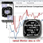 Altimeter and Barometer Monitor for G...