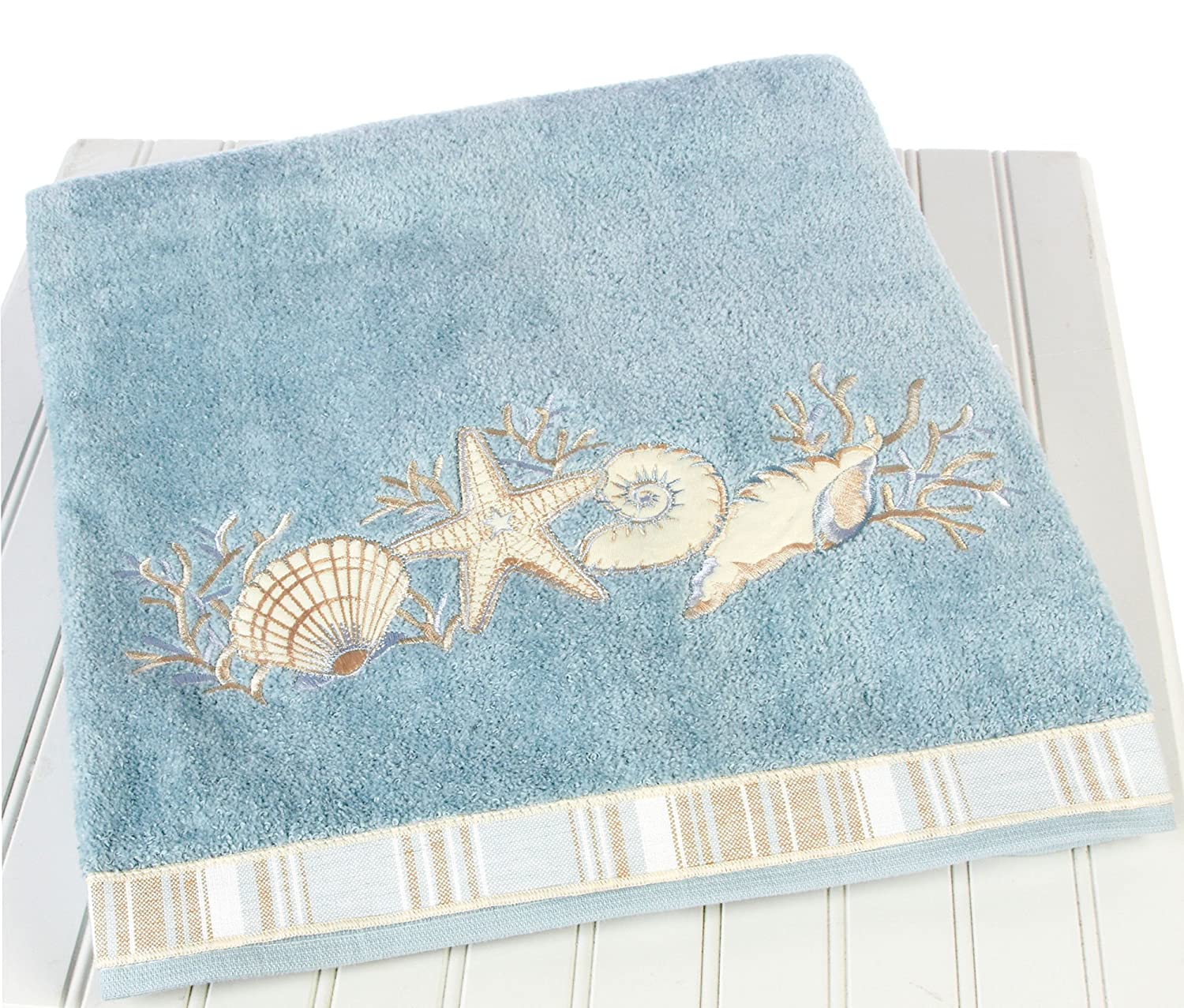 Nautical rugs for bathroom - Wrap Text Around Image