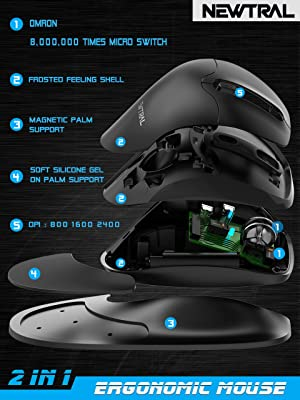 Newtral Small Size (Small,Medium,Large Available) Semi-Vertical Wireless Ergonomic Mouse,All Buttons Programmable, 800/1600/2400 DPI, Detachable Magnetic Palm Support (S) (Color: Small Black)