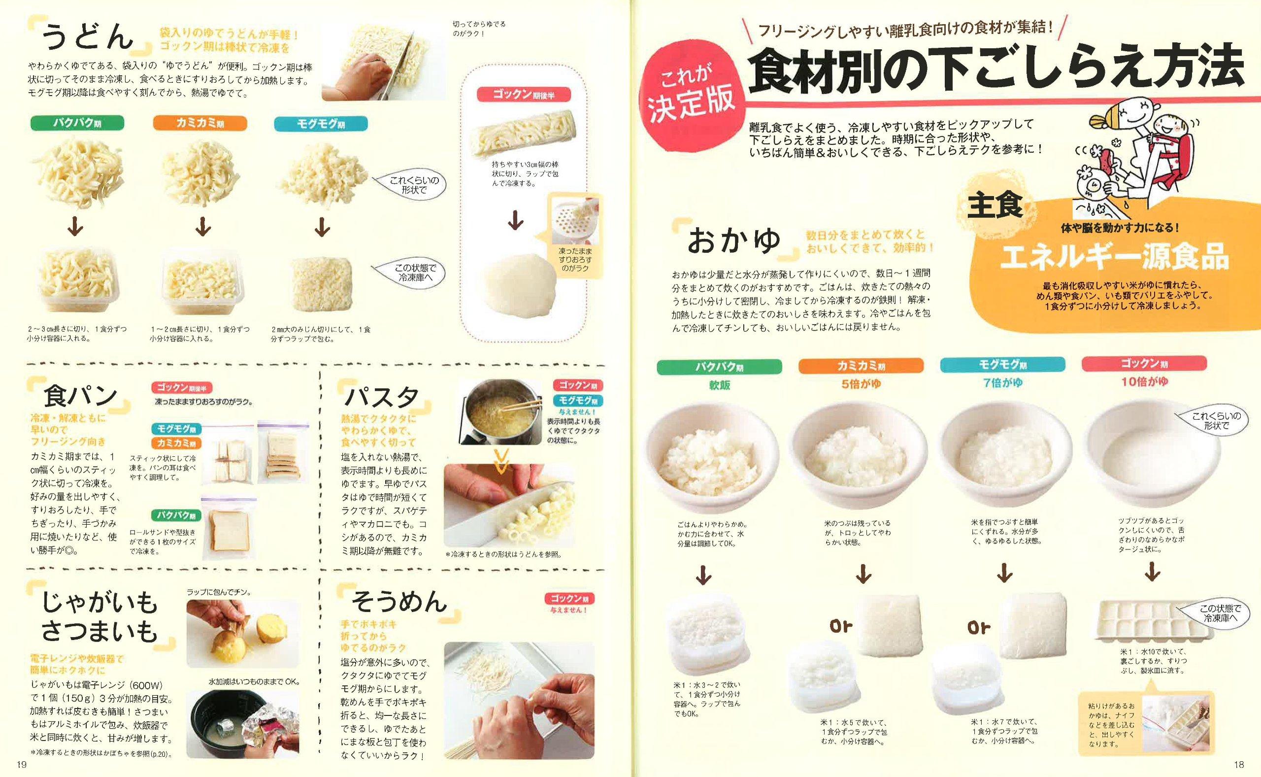 【時期別】離乳食のおすすめ本13選!の画像15