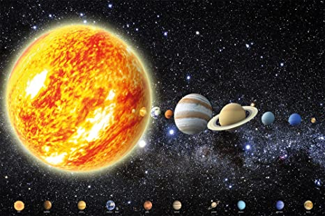 Solar System Posters Solar System With Planets