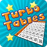 Turbo Tables