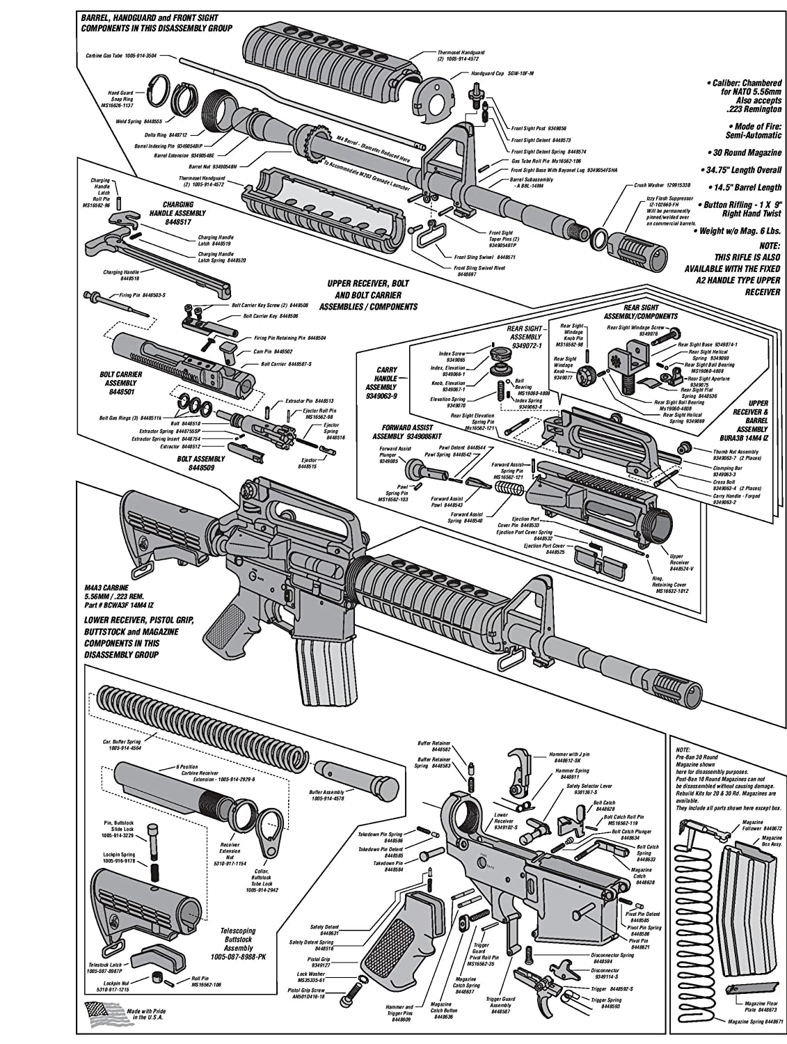 Description Of Each Part Of The Ar15