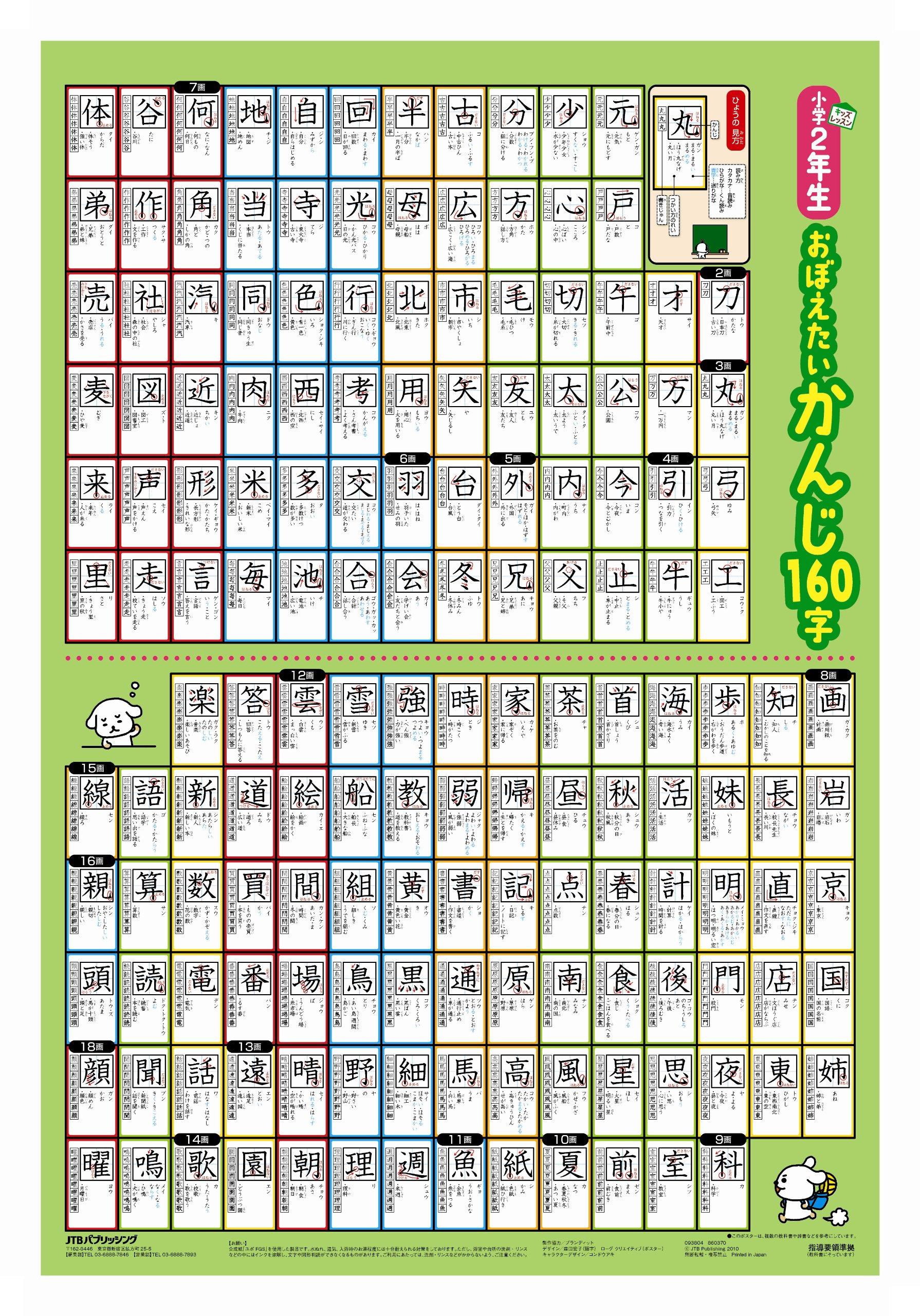 漢字 4年で習う漢字 : 小学2年生☆おぼえたいかんじ ...