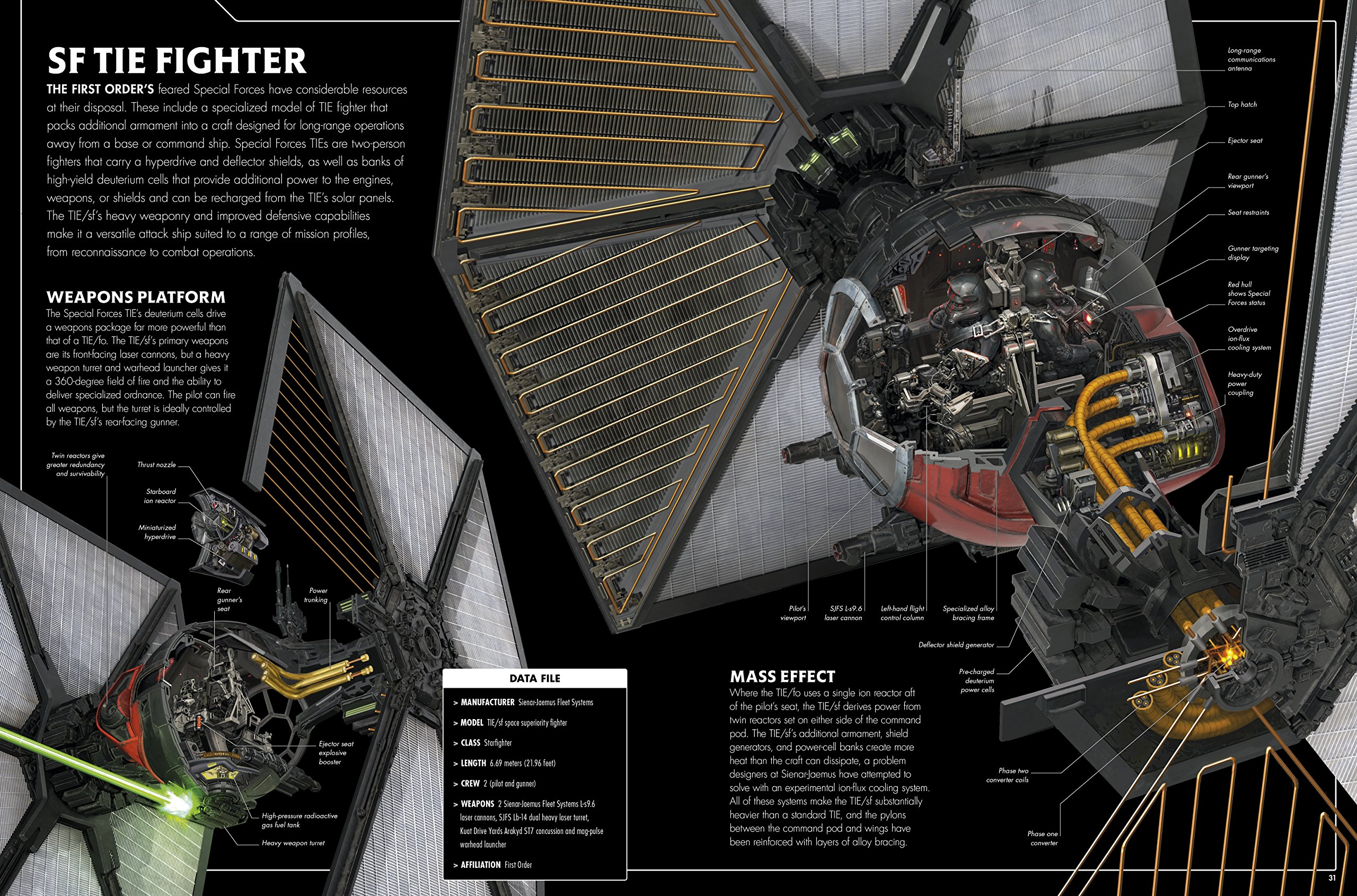 Star wars why did the tie fighter in the force awakens have life
