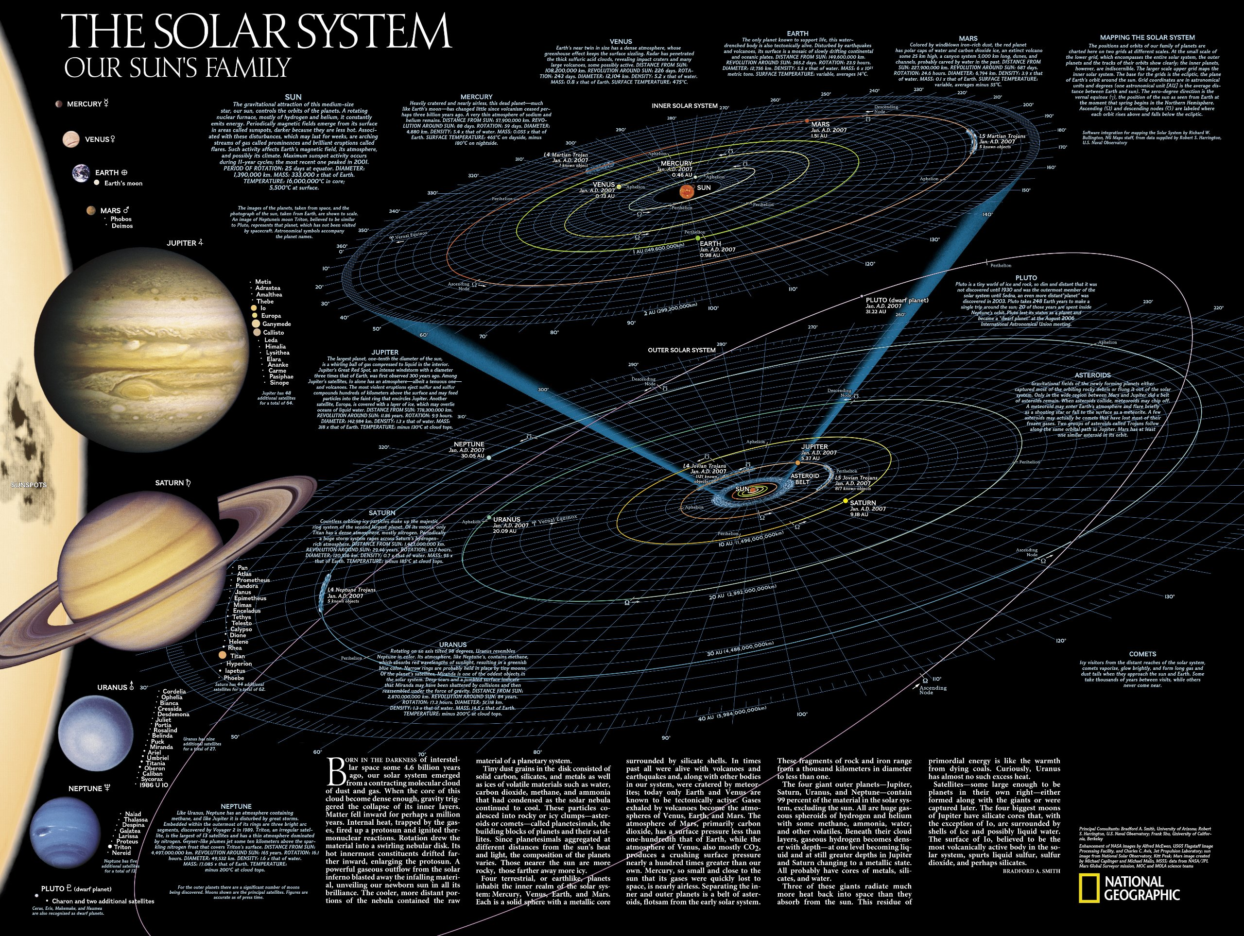 solar system builder national geographic - photo #26