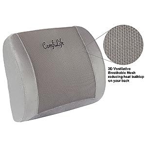 ComfiLife Memory Foam Lumbar Pillow width=