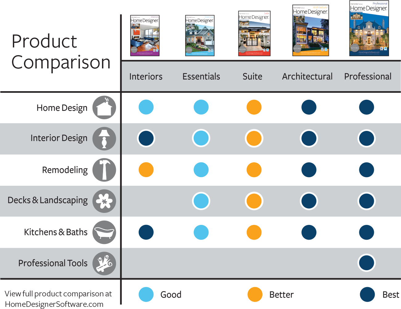 home designer architectural 2016 mac software computer best home design software that works for macs