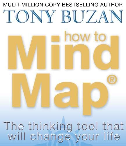 how-to-mind-map-the-thinking-tool-that-will-change-your-life