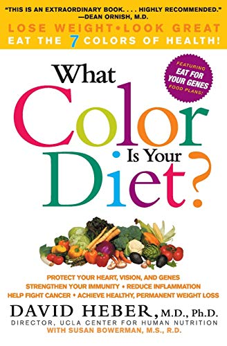 what-color-is-your-diet
