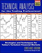 Technical Analysis for the Trading…