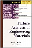 Brooks, Charles: Failure Analysis of Engineering Materials
