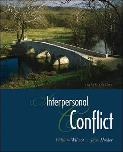interpersonal-conflict