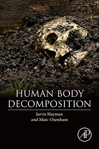 human-body-decomposition