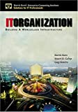 Kern, Harris: IT Organization : Building a Worldclass Infrastructure
