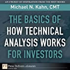 The Basics of How Technical Analysis Works…