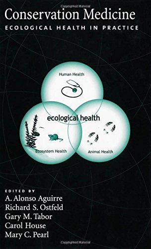 conservation-medicine-ecological-health-in-practice
