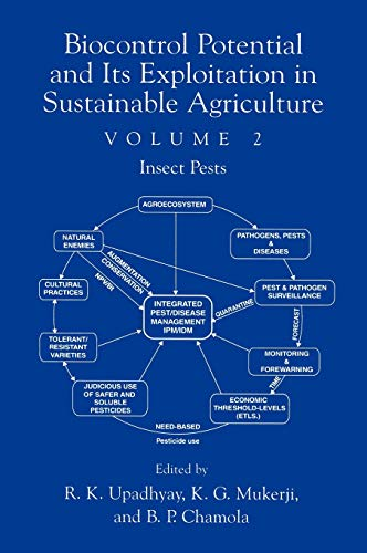 biocontrol-potential-and-its-exploitation-in-sustainable-agriculture-volume-2-insect-pests