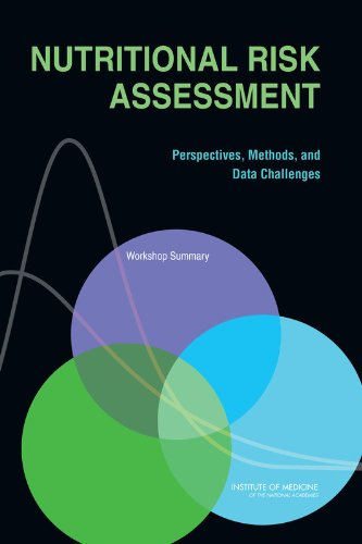 nutritional-risk-assessment-perspectives-methods-and-data-challenges-workshop-summary