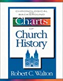 Walton, Robert C.: Chronological and Background Charts of Church History