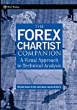 Archer, Michael: The Forex Chartist Companion: A Visual Approach to Technical Analysis