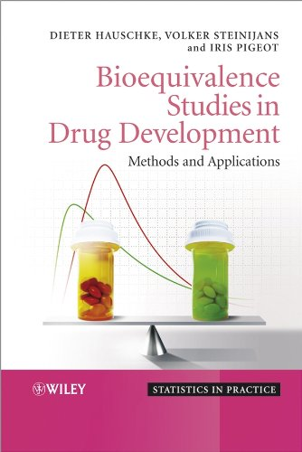 bioequivalence-studies-in-drug-development-methods-and-applications