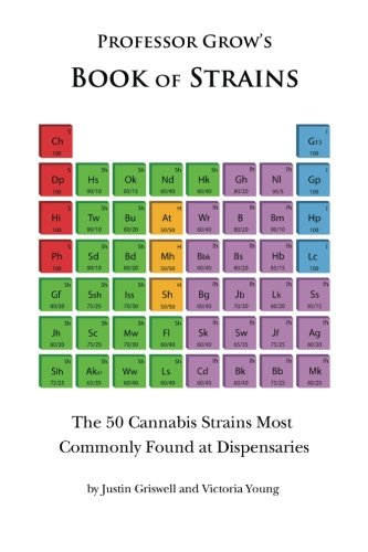 book-of-strains-the-50-cannabis-strains-most-commonly-found-at-dispensaries