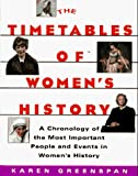 Greenspan, Karen: The Timetables of Women's History: A Chronology of the Most Important People and Events in Women's History