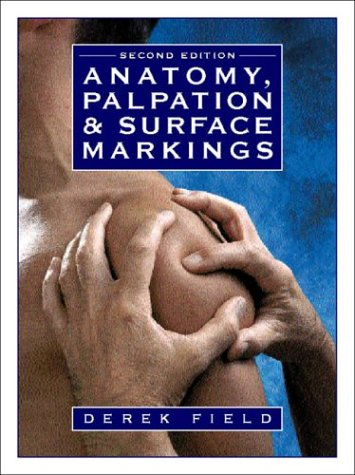 anatomy-palpation-and-surface-markings
