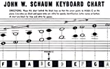 Schaum, John W.: Keyboard Chart (Keyboard Chart) (Schaum Method Supplement)