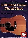 Bay, William: Mel Bay Left-Hand Guitar Chord Chart