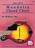 William Bay: Mel Bay Mandolin Chord Chart