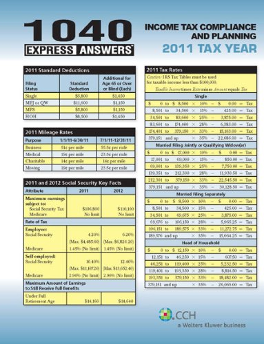 1040-express-answers-2012-for-tax-year-2011