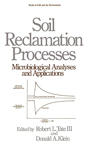 soil-reclamation-processes-microbiological-analyses-and-applications-books-in-soils-plants-and-the-environment